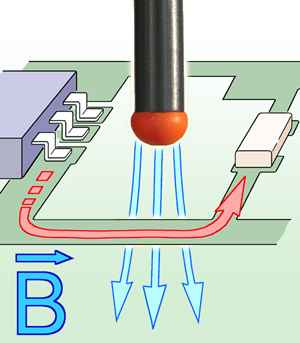 BS 04DB, Magnetic Field Source