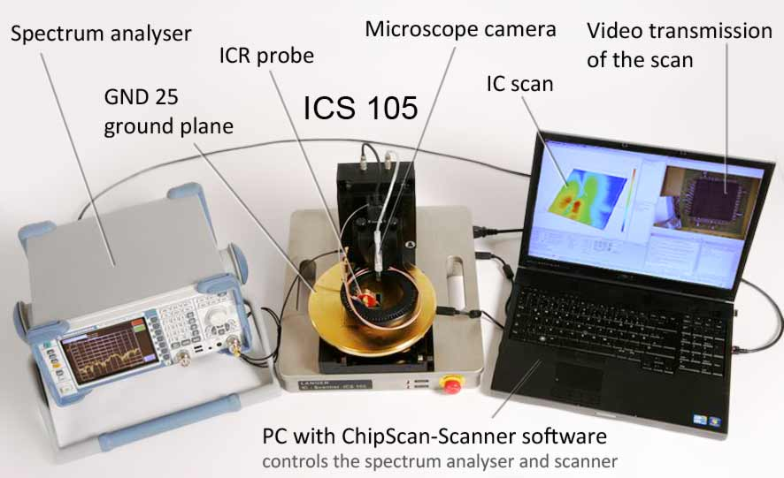 ICS 105 application with CS-Scanner software