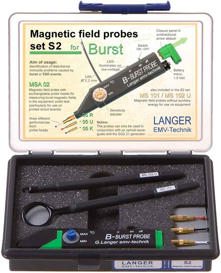 S2 set, Magnetic Field Probes for E1