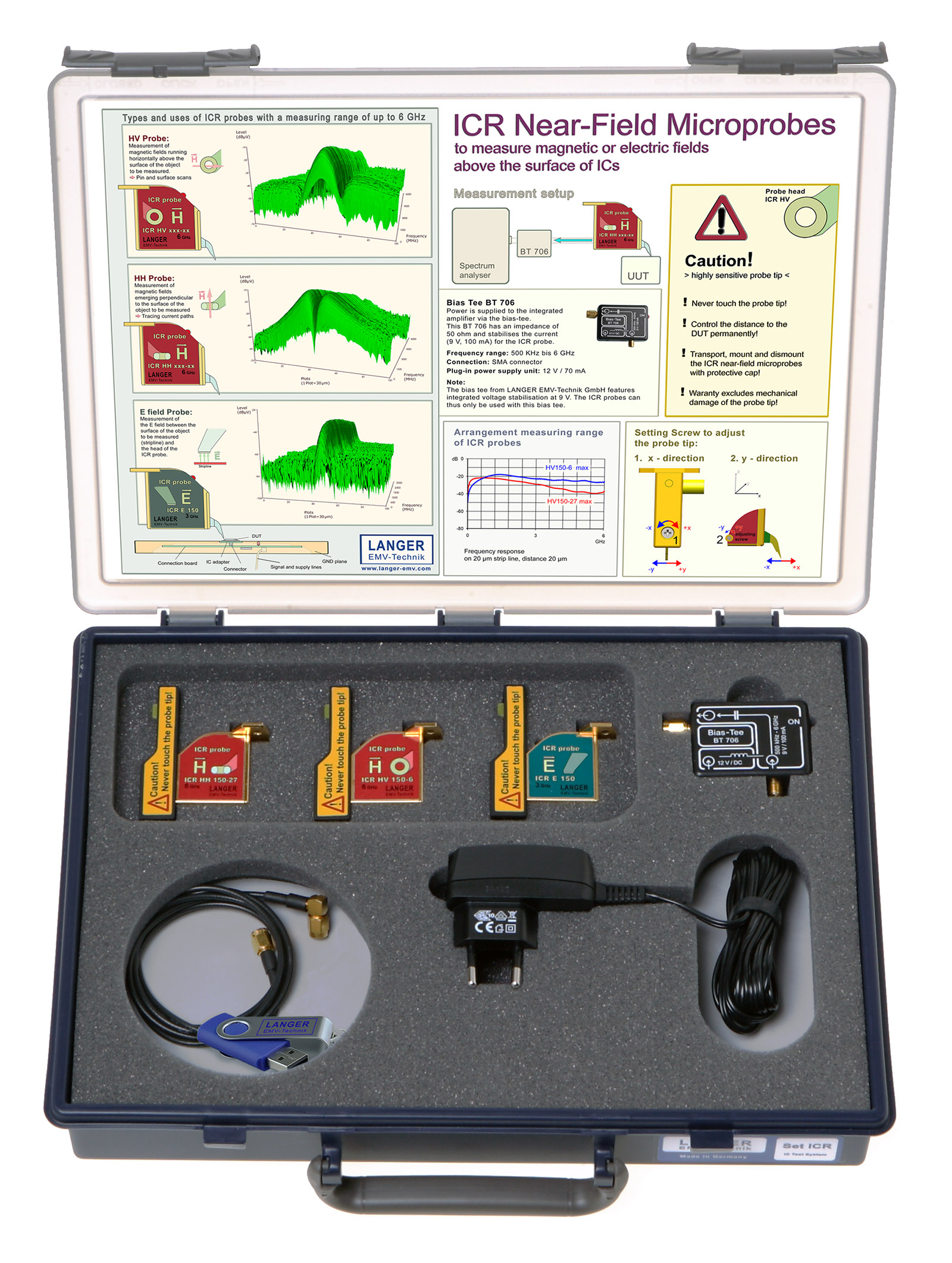 ICR 03 set, Near-Field Microprobes Set