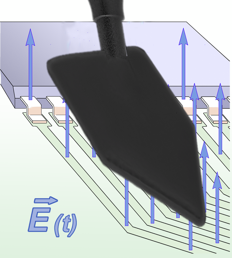 RF-E 02, E-Field Probe 30 MHz up to 1.5 GHz