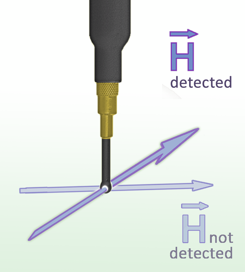 RF-R 0.3-3, H-Field Probe mini 30 MHz up to 3 GHz