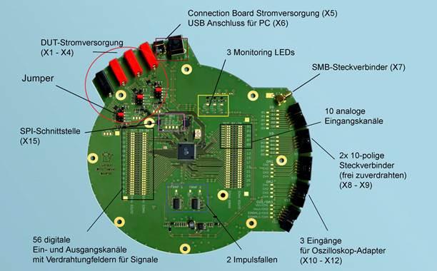 Langer EMV - IC-Testumgebung ICE1