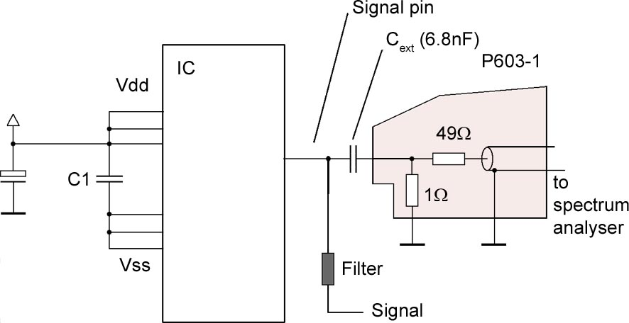 langer emv   p750 set  rf conducted measurement iec 61967  150 ohm